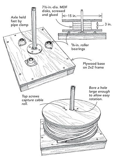 electrical on pinterest electrical wiring wire and the family