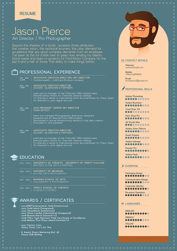 template cv indesign graphisme