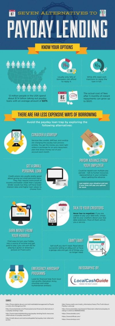 166 best images about Economics & Finance Infographics on Pinterest   Credit report, Real ...