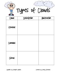 Types Of Clouds Worksheet   www.imgkid.com - The Image Kid ...