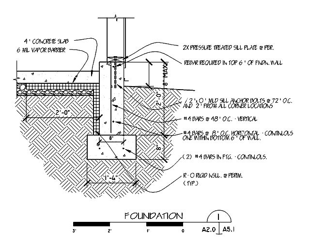 Foundation Footing Detail Drawings Google Search House
