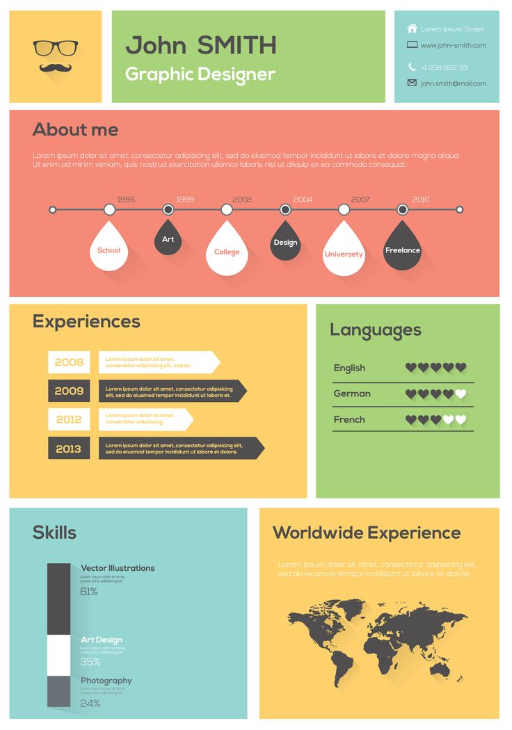 resume words for bullet points