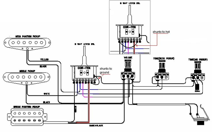 stratocaster guitar wiring diagrams