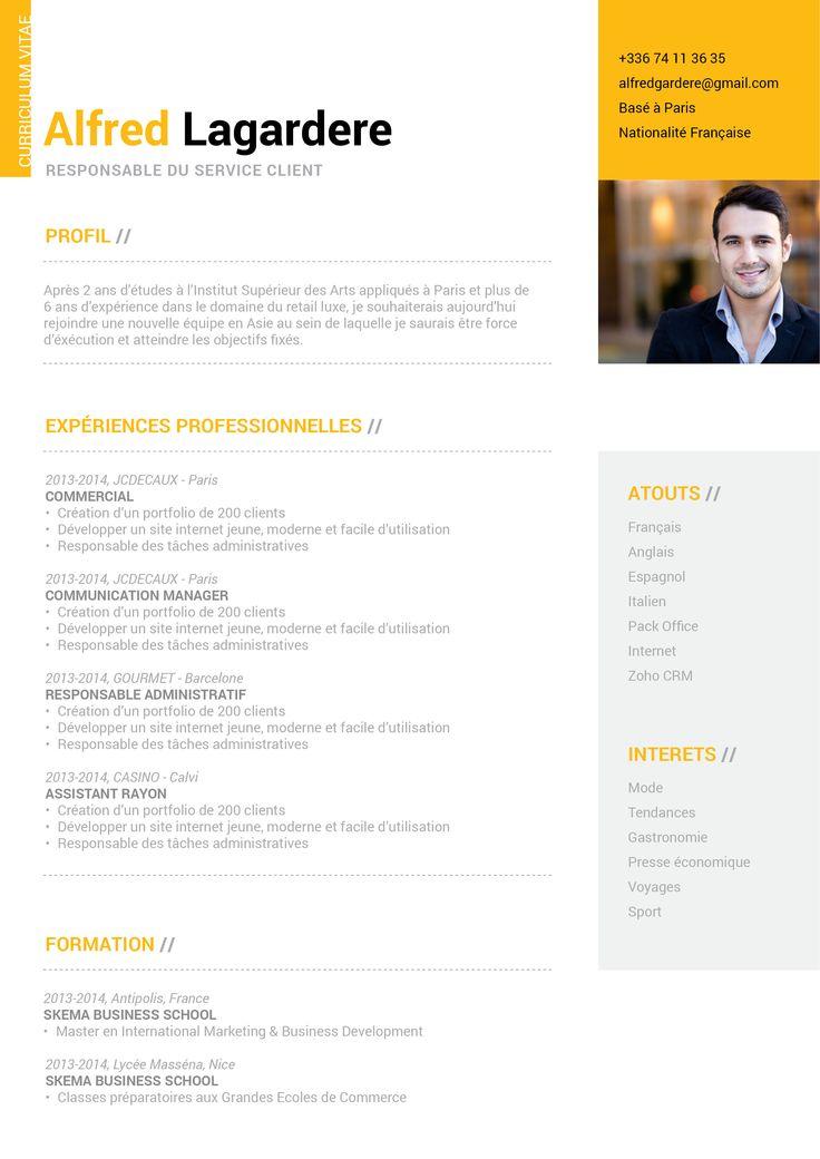 sites modeles de cv