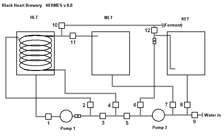 wire 240v electric brew pot controller home brew forums