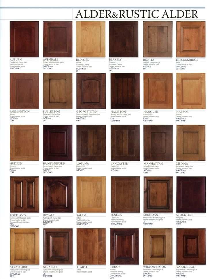 1000+ Ideas About Wood Stain On Pinterest | Stain Furniture