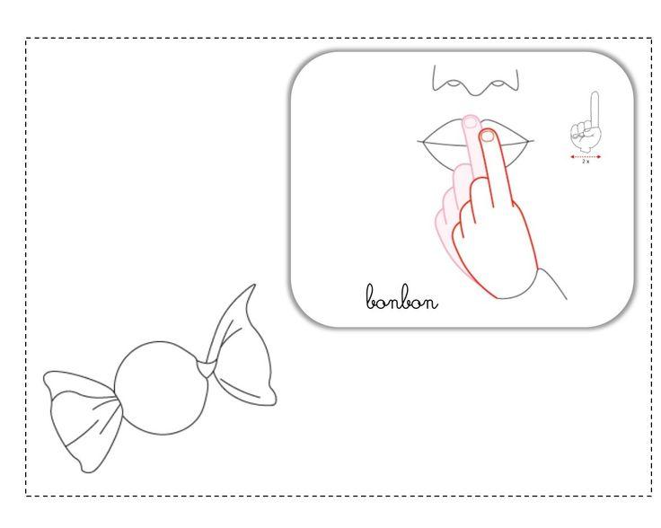 envelope schema