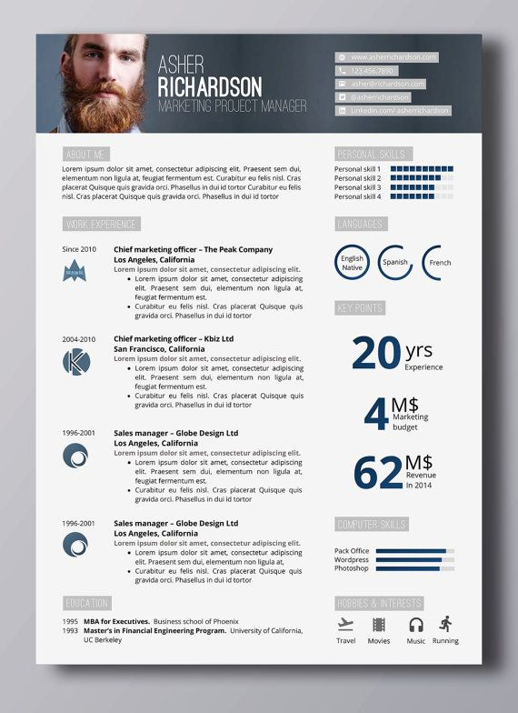 template cv communication