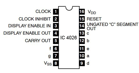 pin diagram of 8051 microcontroller with explanation