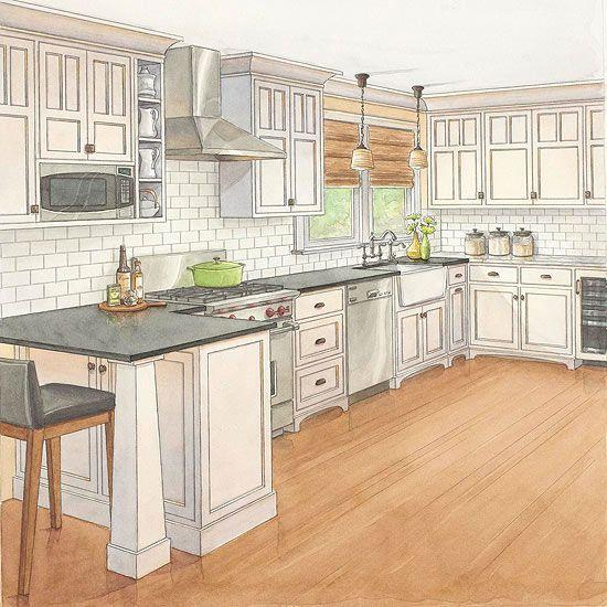 1000+ Ideas About Craftsman Style Kitchens On Pinterest