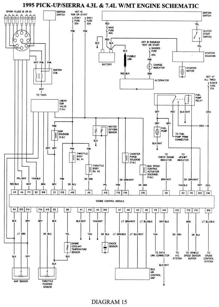 radio ledningsdiagram for 98 chevy truck