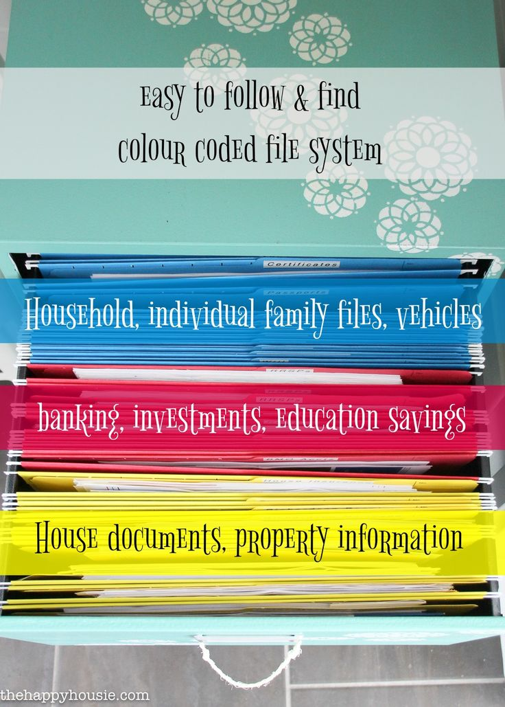 17 Best Ideas About Filing System On Pinterest File