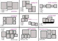 Picture wall arrangement ideas 3 | Home ideas | Pinterest ...