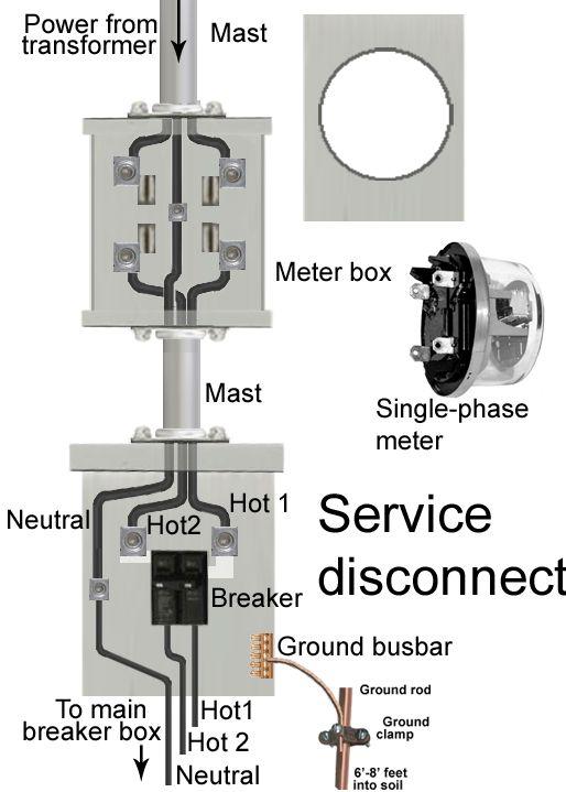 200 amp meter wiring diagram