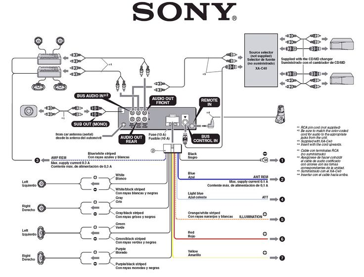 sony radio wire harness diagram