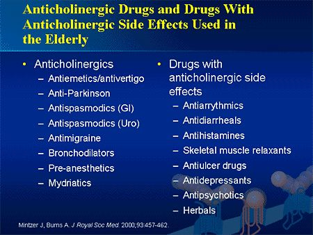 Archives Philly Mnemonic Anticholinergics Side Effects Mnemonic Cant