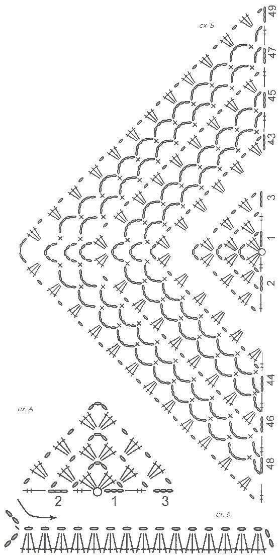 crochet stitch diagram cool crochet knit pinterest