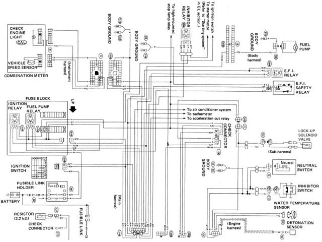 nissan pulsar n15 fuse box diagram