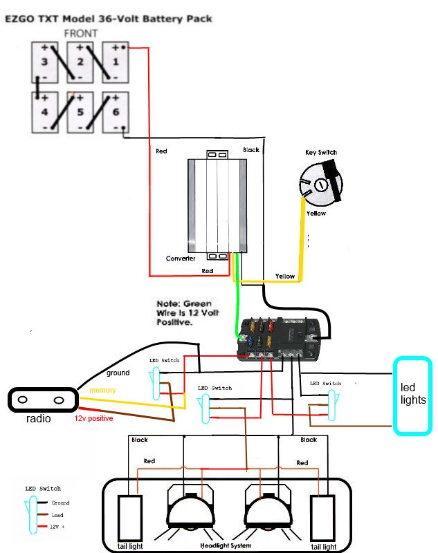 ej8 4001a club car wiring diagram 48 volt