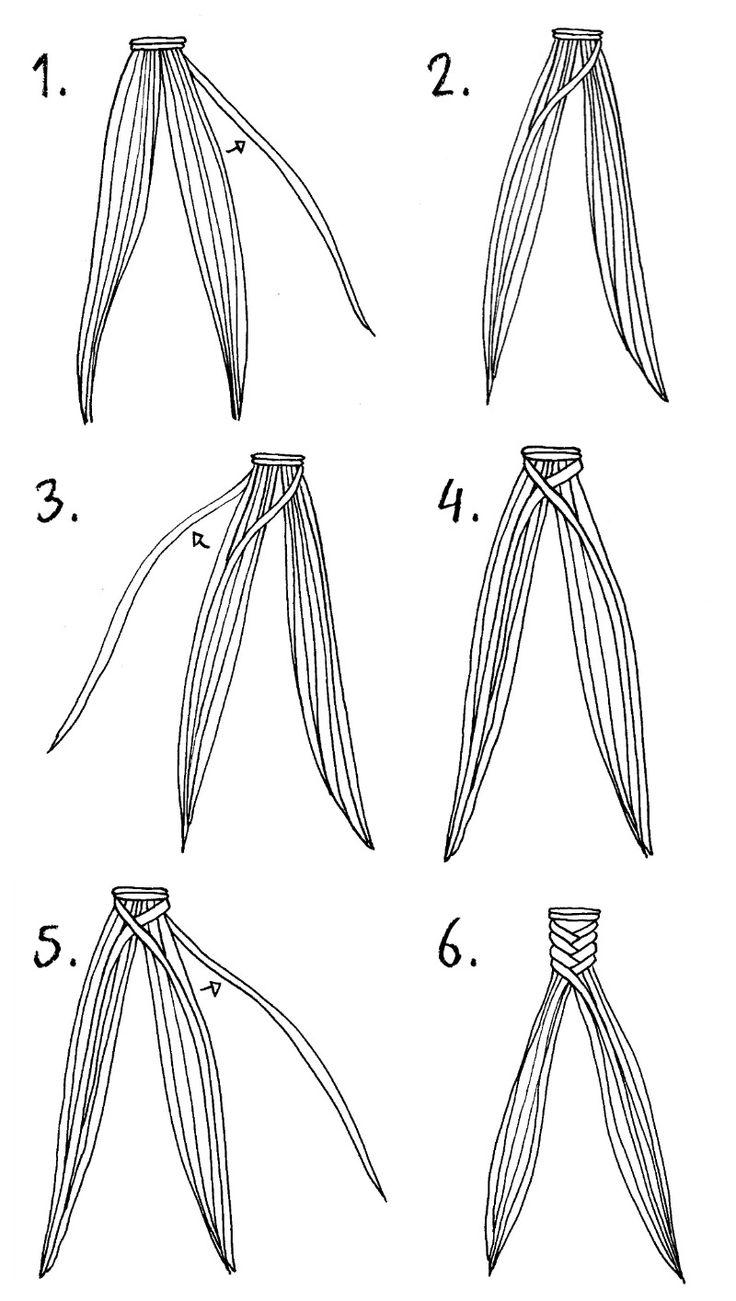 fishtail braid diagram how to make a fishtail braid