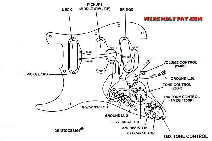 wiring diagram emg 81 85 in a fender guitar