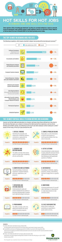 top soft skills in demand cover letter templates top 10 soft skills in demand top 10 most in demand soft skills human capital magazine