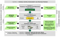 45 best images about Corporate Governance on Pinterest ...