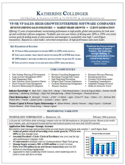 plain resume template
