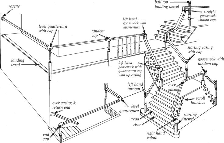 stair diagram stairs pinterest