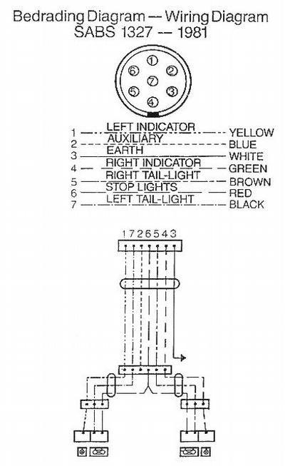camping trailer wiring diagrams