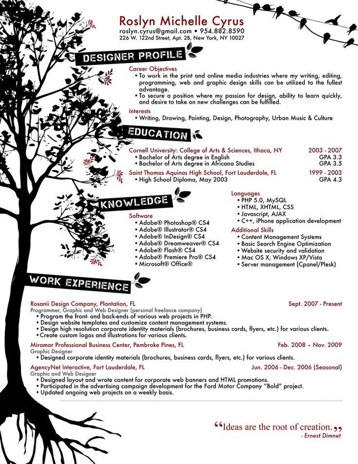 designer s resume