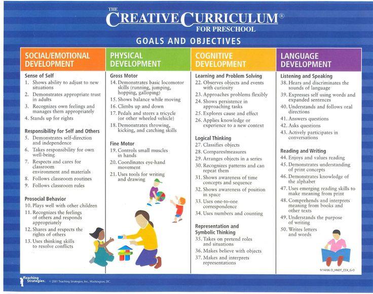 Welcome To The Purdue University Online Writing Lab Owl Preschool Curriculum Creative Curriculum Preschool