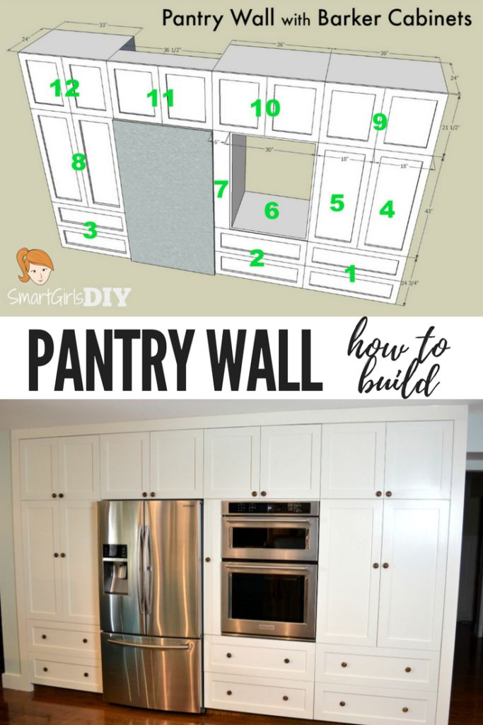 Replacing Kitchen Desk With Cabinets 25+ Best Ideas About Wall Pantry On Pinterest | Built In