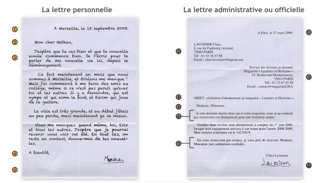 lettre administrative personnelle concours