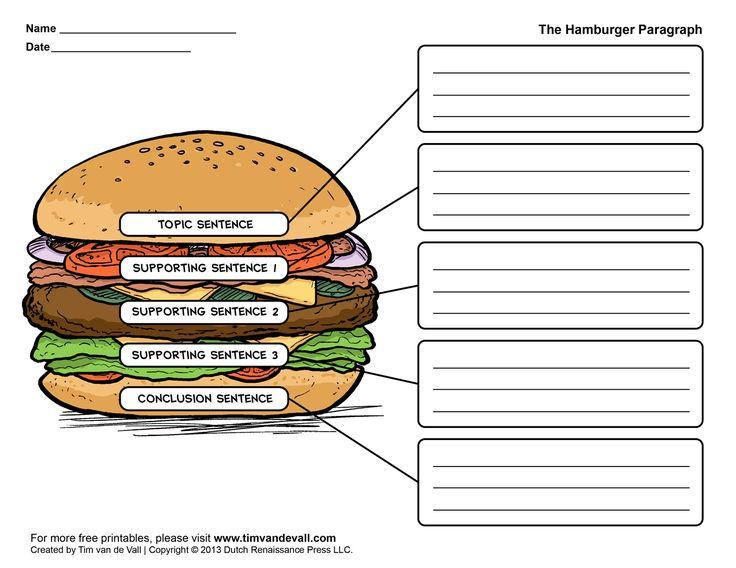 The Google Resume Download Ebook Pdfepub Hamburger Graphic Organizer English Paragraphs