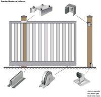 Sliding Gate Hardware | deck ideas | Pinterest | For the ...