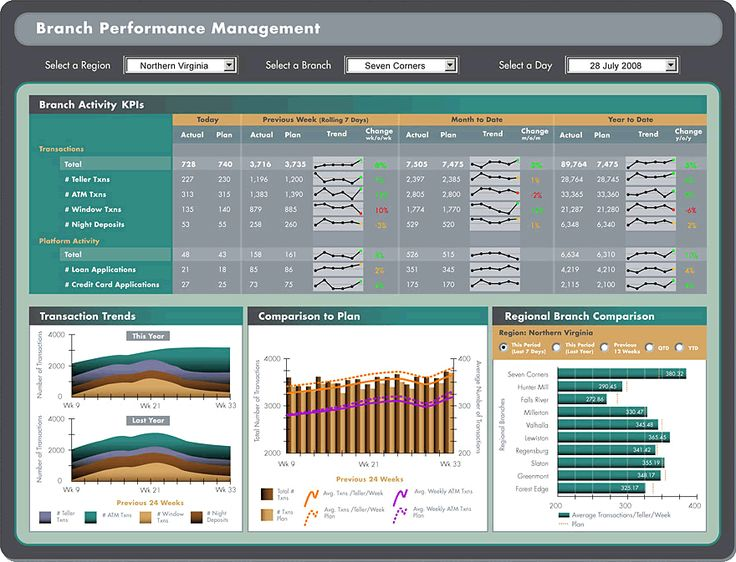 microsoft excel project management templates