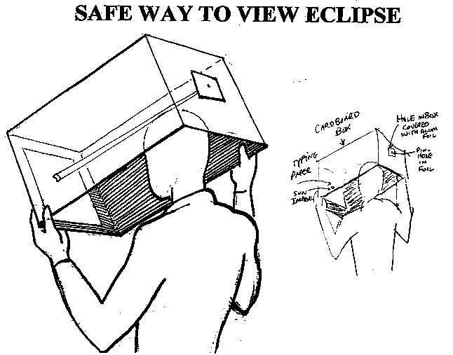 pinhole camera work find out by viewing this interactive diagram