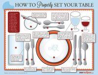 proper table setting | Organized Dreams ;) | Pinterest ...