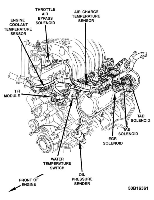 diagram of 3 8 chrysler engine coolant