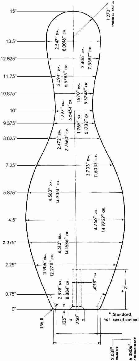 bowling alley dimensions diagram