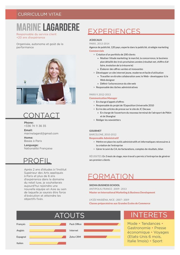 exemple de cv offier