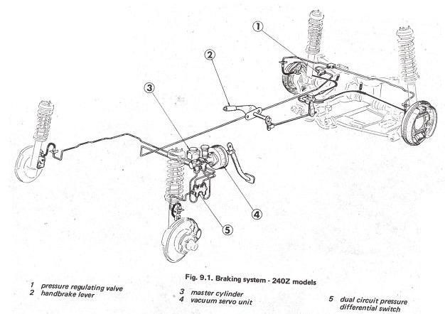 wiring diagram kia sorento 2003 espaol