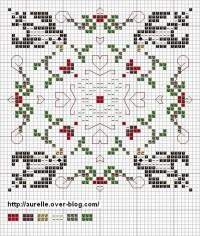 Biscornu oiseaux grille | Biscornu patterns | Pinterest