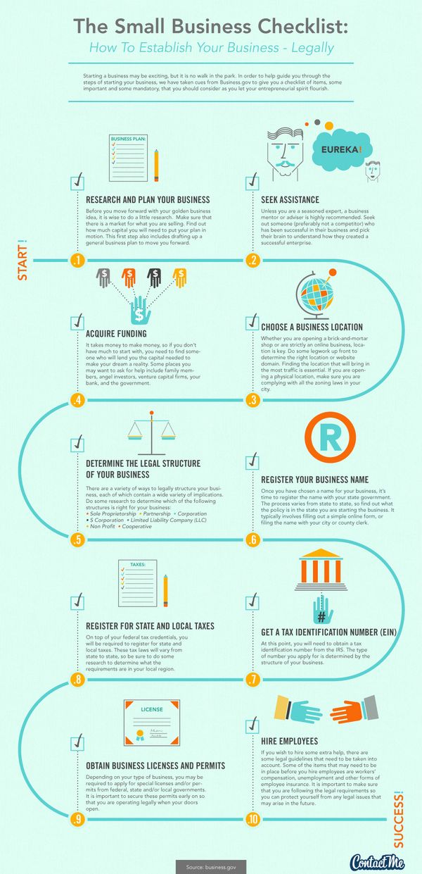 starting a business essay essay on how to start a business ideas - business startup checklist