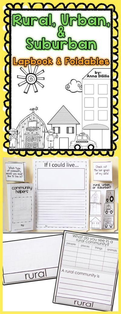 25+ best ideas about Communities Unit on Pinterest   Social studies communities, Community ...