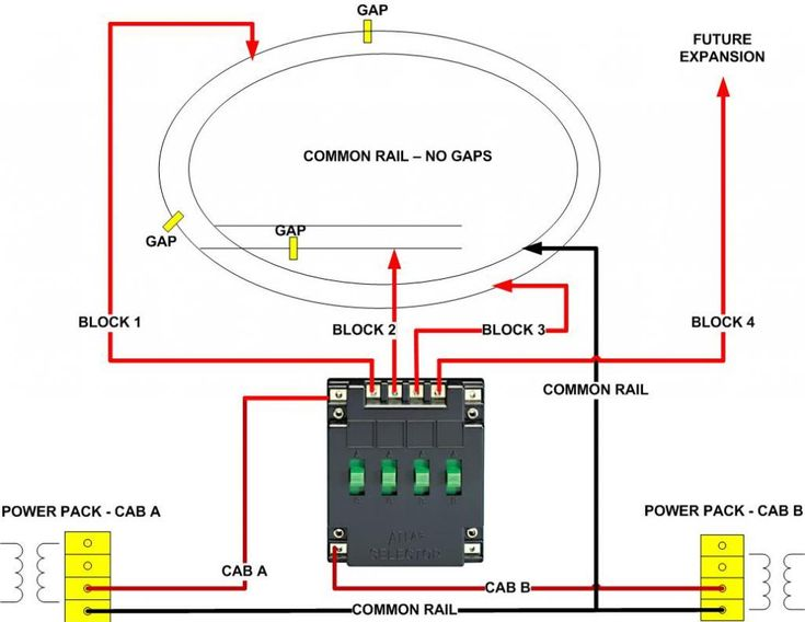 selector switch wiring schematic generator