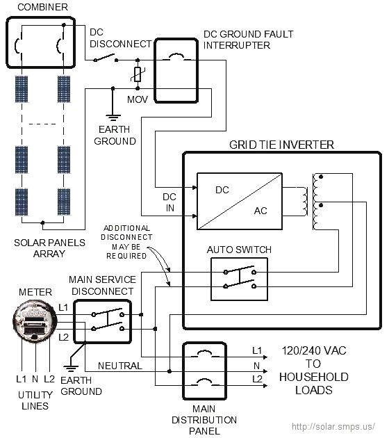 home grid tie solar wiring diagram