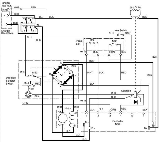 easy go golf cart wiring diagram