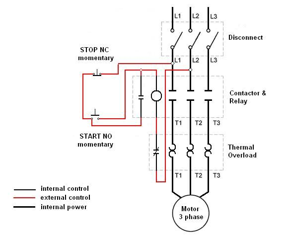 motor control circuit diagram with plc